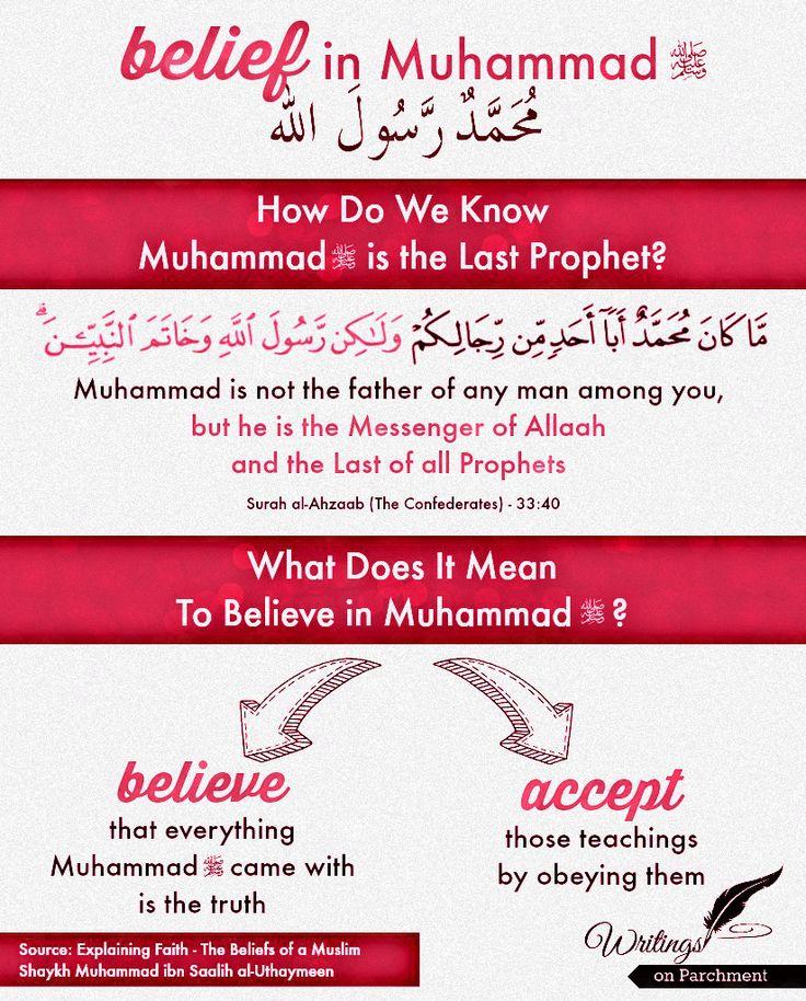 belief in Muhammad