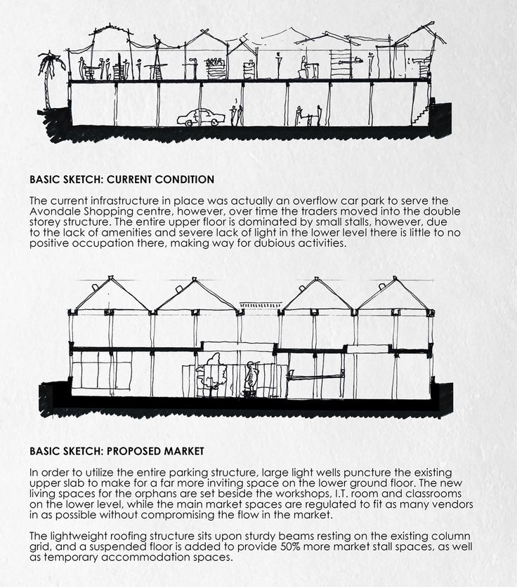 The winning project by Michael Hobbs met the challenge posed by the brief with maturity and imagination, producing a buildable response. It would be interesting to see the market idea divorced from the existing site and adapted in other neglected areas across the country. The judges thought the project responded successfully to the brief and held the ideals the competition wishes to uphold.