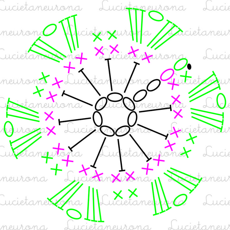528 best circle crochet images on Pinterest | Crochet coaster ...