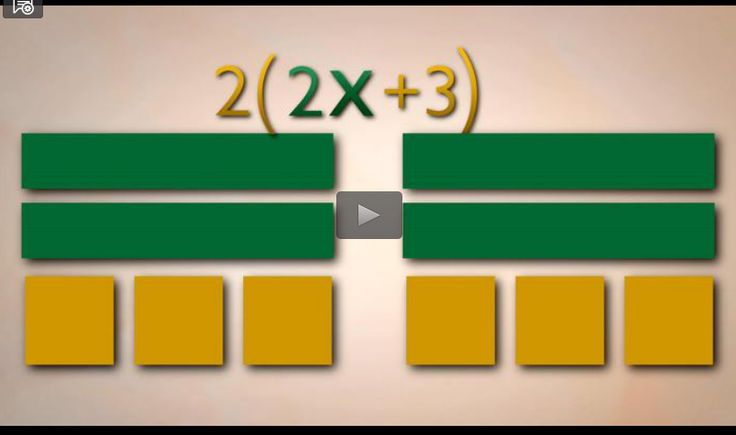 Distributive Property with Variables- This video demonstrates how algebra tiles are used to generate equivalent expressions using the distributive property. In the accompanying classroom activity, students explore the distributive property. They use algebra tiles to solve problems involving equivalent expressions and compare their solution strategies with the approach demonstrated in the video. Students then solve story problems in which they generate equivalent expressions.