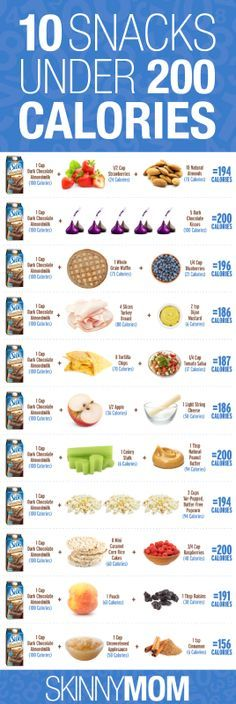 Under 200 calorie snack ideas. Healthy eating.