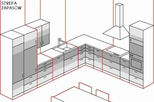 SPIŻARNIA PEŁNA MOŻLIWOŚCI | Aranżacje i ergonomia w kuchni. Jak zaprojektować kuchnię ? Funkcjonalna kuchnia, projektowanie kuchni, kuchnia...