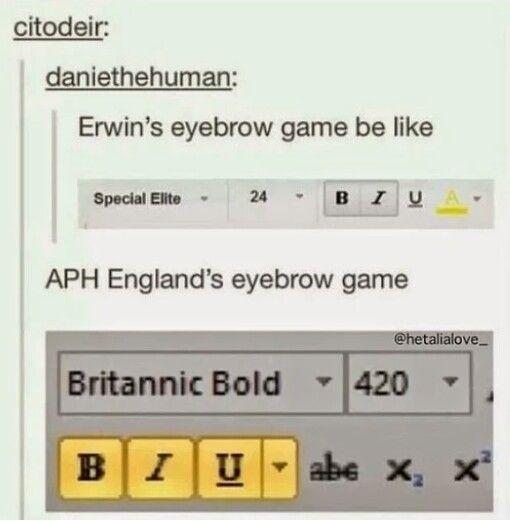 Fandom Eyebrow Game