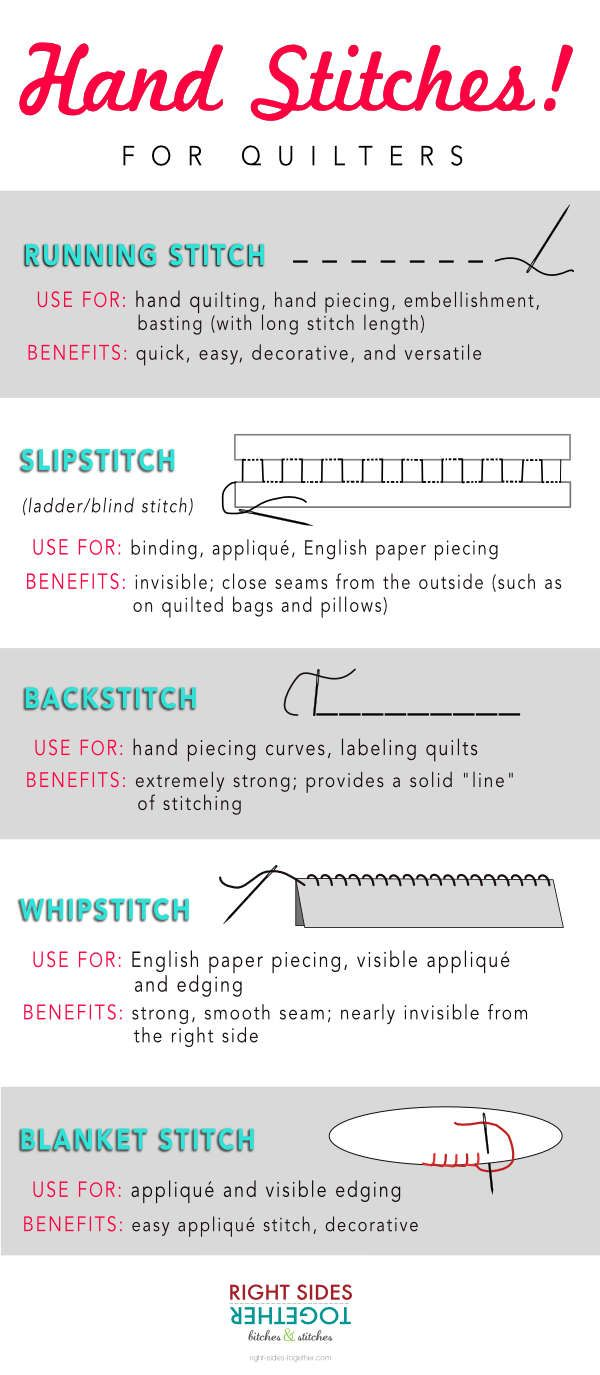 Hand Stitches for Quilters | Right Sides Together