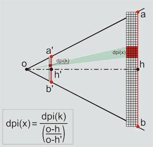 Teoria Satanica Del Cono Di Pixel