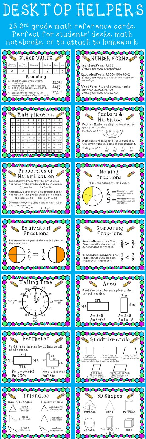 3rd Grade Math reference cards that are the perfect size to use on students' desks, in math notebooks, or staple to homework for students and parents to reference. 23 cards cover a variety of 3rd grade math skills & math vocabulary. Poster size versions of all 23 cards are included to use around your classroom for students to reference. This is the perfect, no-prep way to provide accommodations for students who struggle in math.