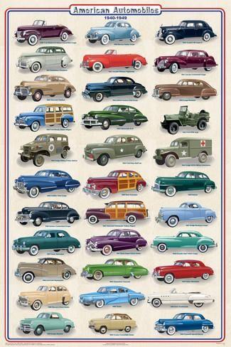 American Autos of 1940-1949 Print