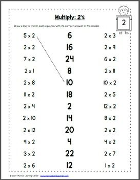 Multiplication Facts Worksheets: Numbers 1 through 12