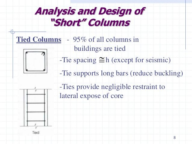 Lateral Ties In Reinforced Concrete Column Concrete Column Reinforced Concrete Column