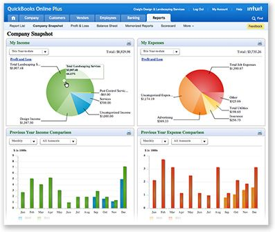 Church Accounting, Accounting Software for Churches - QuickBooks