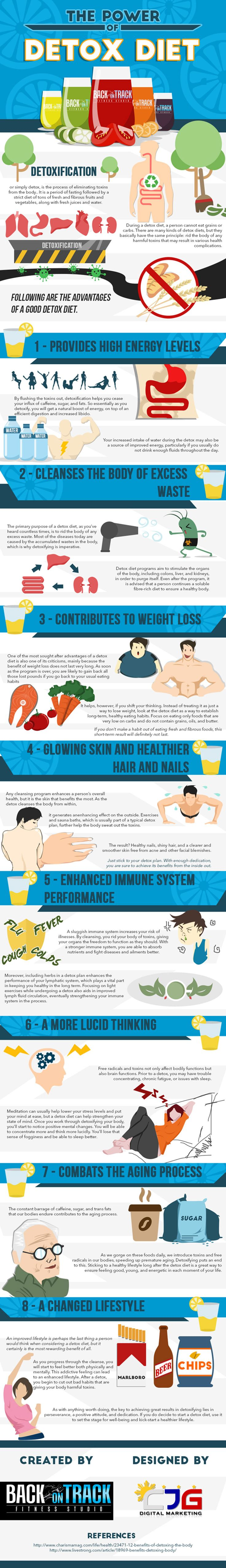 The Power of a Detox Diet Infographic. Topic: toxic cleanse, detoxify, glutenfree, organic.