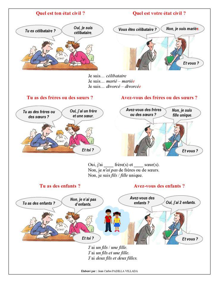 FLE - Leçon 2 - Donner des informations personnelles - Page 2