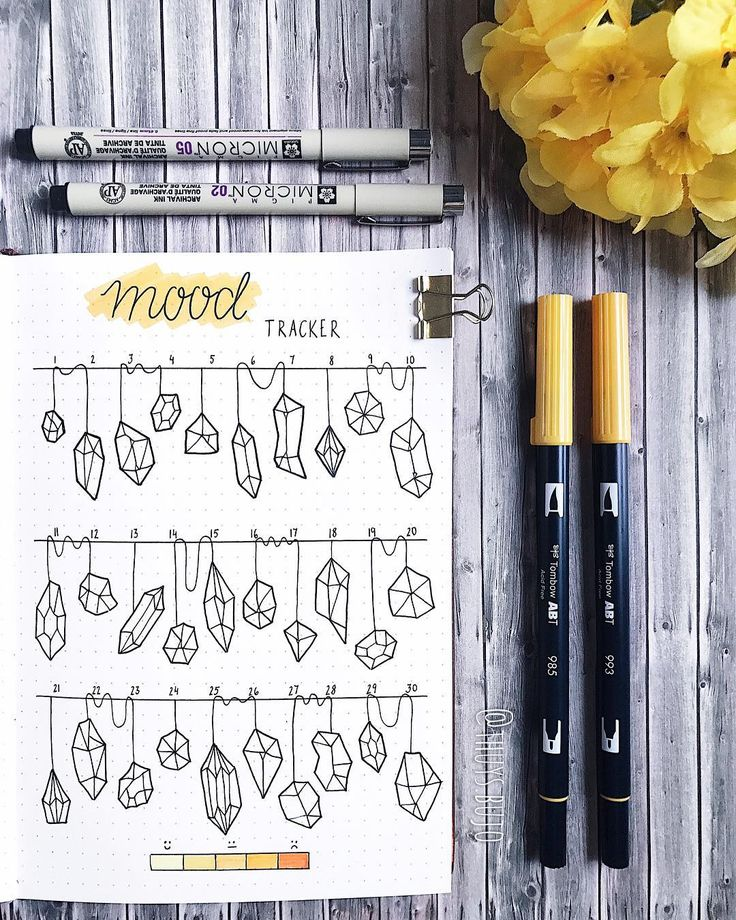 23 Crystal inspired bullet journal spreads