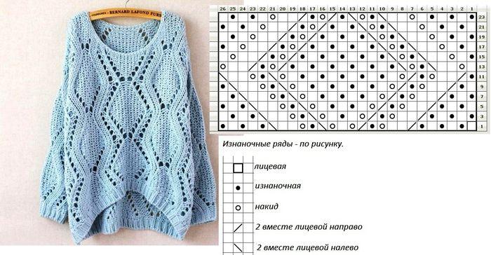 Пуловер - Вязание спицами - Страна Мам