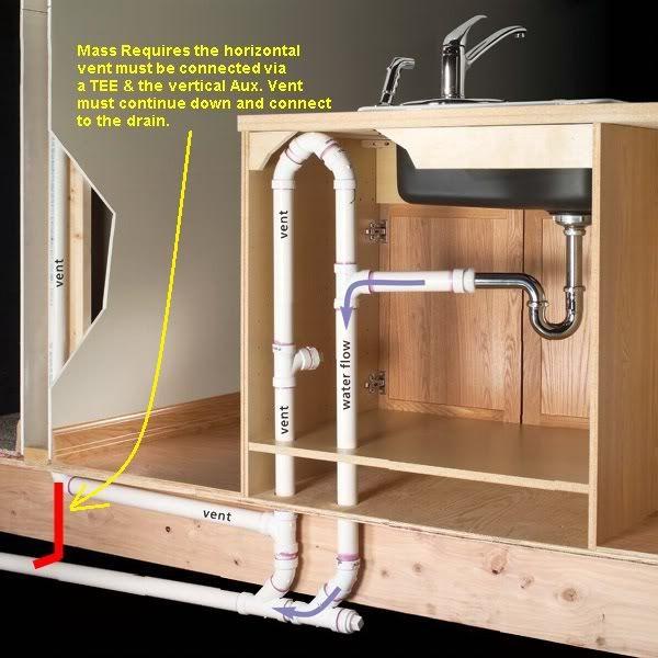 plumbing an island sink