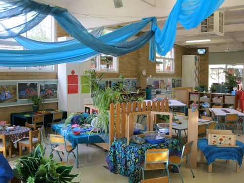 What an inspiring play space!! I would love to get rid of the massive and cumbersome tables and chairs at work and set up the space in such amazingly inviting play areas!!