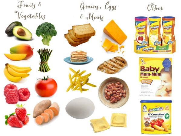 Baby First Foods Chart