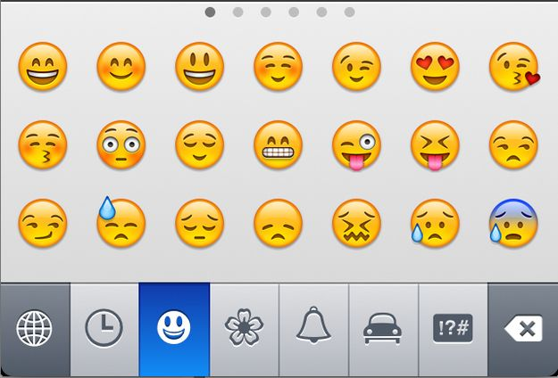 EMOJI: a small digital image or icon used to express an idea or emotion in electronic communication #trending