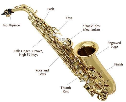 Elka alto saxophone on sale from S$ 698++