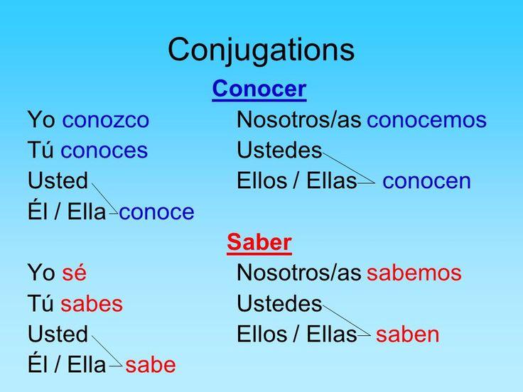 Saber Y Conocer on Spanish Subjunctive Practice Worksheets