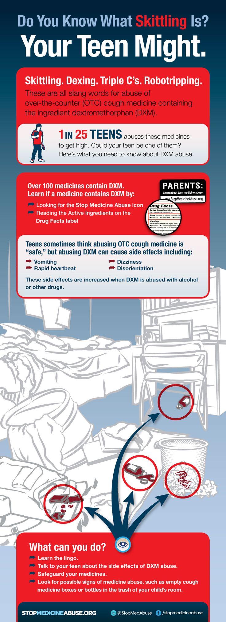 Teen Drug Abuse: Cough Medicine and DXM