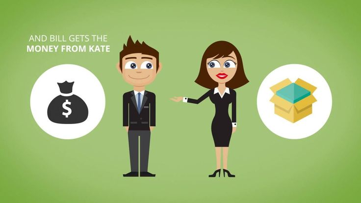 Why You Need Digital Marketing - Hot Prospect Club
