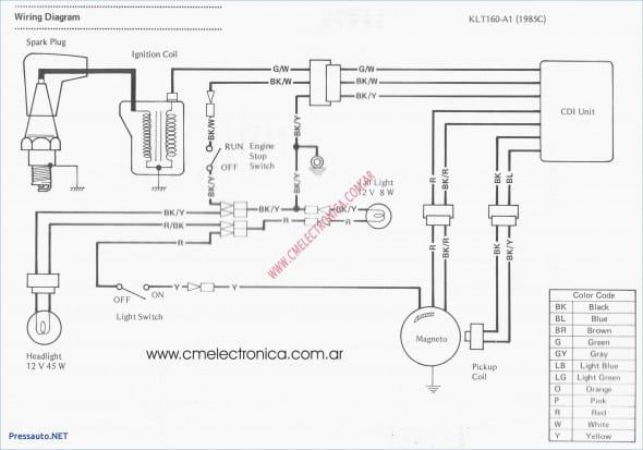 john deere g wiring diagram pin di wiring  pin di wiring