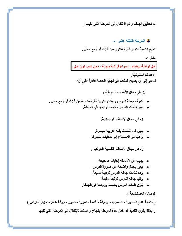 طريقة تعليم اللغة العربية لتلميذ الصف الأول الابتدائي Learn Arabic Alphabet Learning Arabic Arabic Alphabet