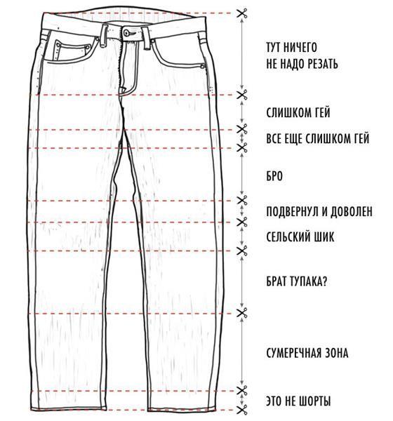 Как правильно обрезать брюки на шорты