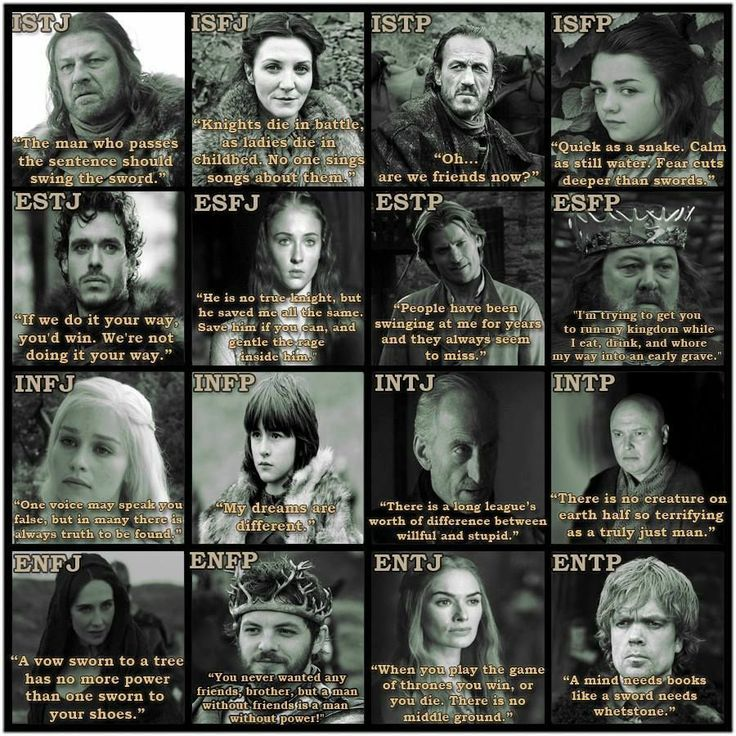 23 best writing tips game of thrones myers briggs character development images on pinterest. Black Bedroom Furniture Sets. Home Design Ideas