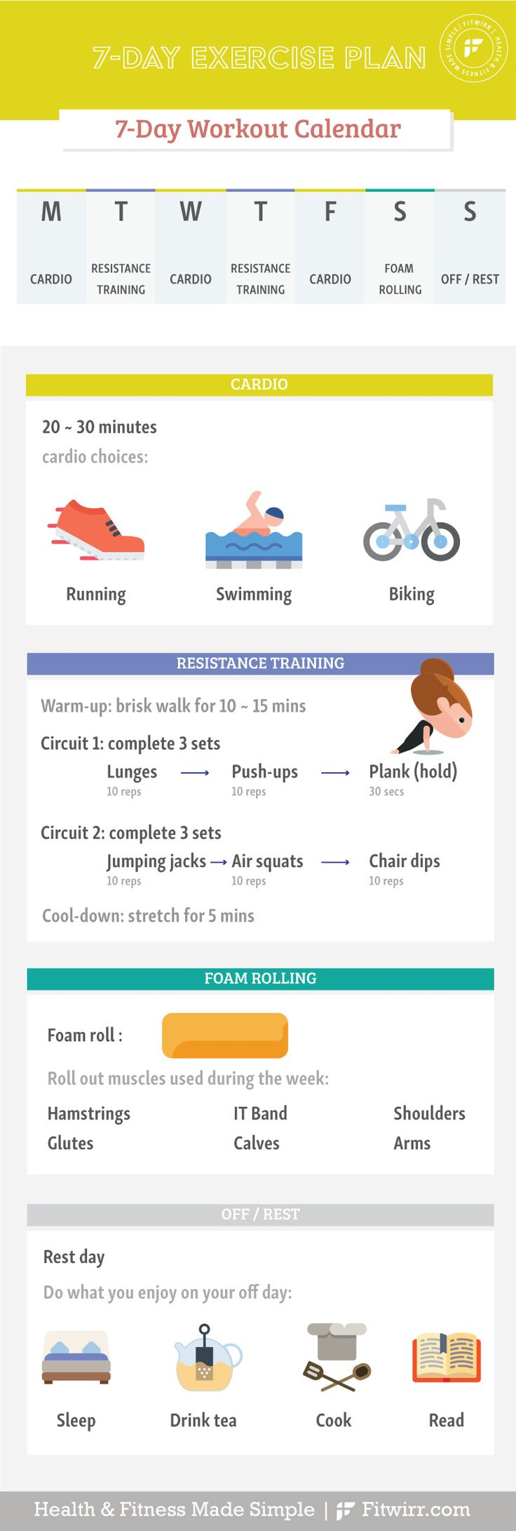 7-day workout plan for beginners