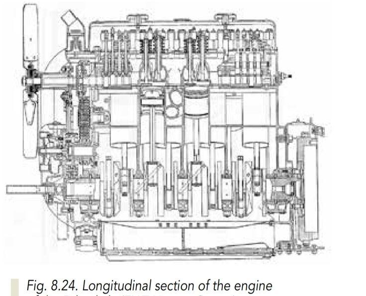 Longitudinal of 1930's Lancia Dilambda Engine. 4 litre V8