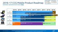 Новые подробности об Intel Gemini Lake    На днях компания Intel сказала новые подробности о будущих однокристальных системах Gemini Lake, выход которых запланирован в четвертом квартале этого года. Платформа Gemini Lake является наследником «систем на чипе» (SoC) семейства Apollo Lake, базируется на обновленной микроархитектуре Goldmont Plus и будет выпускаться с использованием усовершенствованных 14-нм технологических норм.    Подробно…