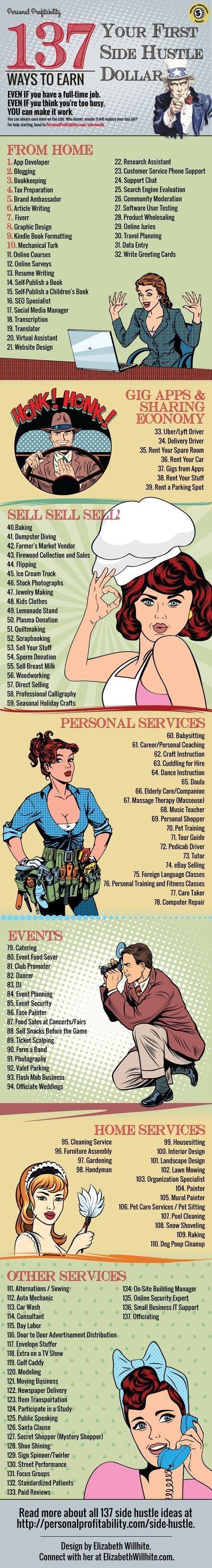 137 Möglichkeiten, Ihre erste Nebenbeschäftigung in Dollar zu verdienen …