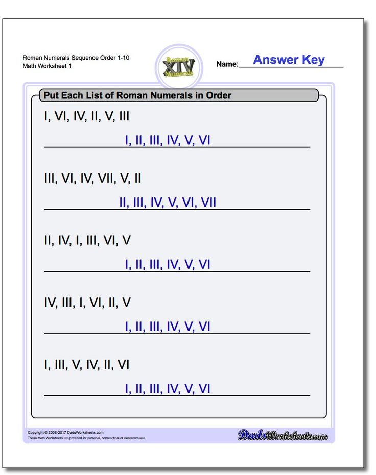The  Best Numbers To Roman Numerals Ideas On   Date