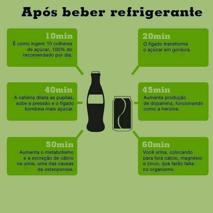 Os refrigerantes estão presentes em todos os lugares: festas, baladas e casa. Mas será que consumir este tipo de bebidas faz mal? Orefrigerante possui ingredientes que nada contribuem para a saúde…