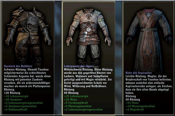 Arcania : Gothic 4 - Armor