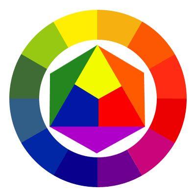 Tasarımda Renk Uyumu Nasıl Yapılır? - Webmaster Makalesi