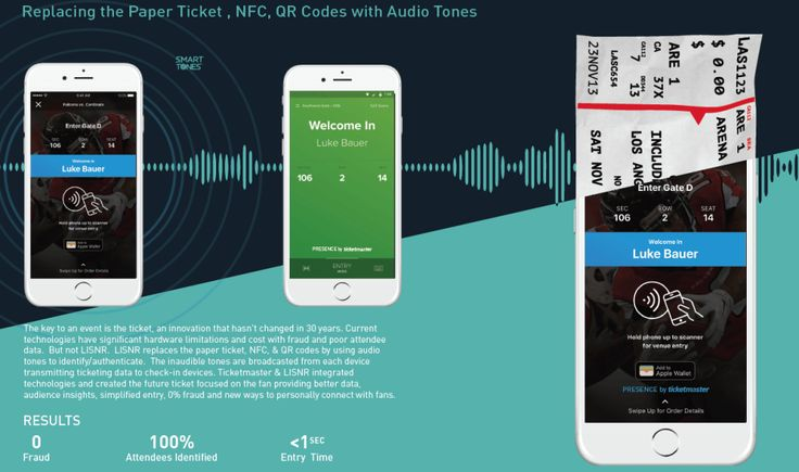 Ticketmaster will soon be able to admit you to live events and possibly track your movement using nothing more than a discrete digital audio broadcast from your smartphone.