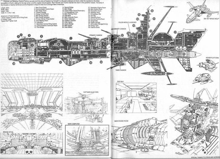 Spaceship schematics are always cool...