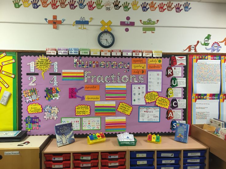 Classroom Display Ideas Ks3 ~ Fractions ks maths numeracy board percentages