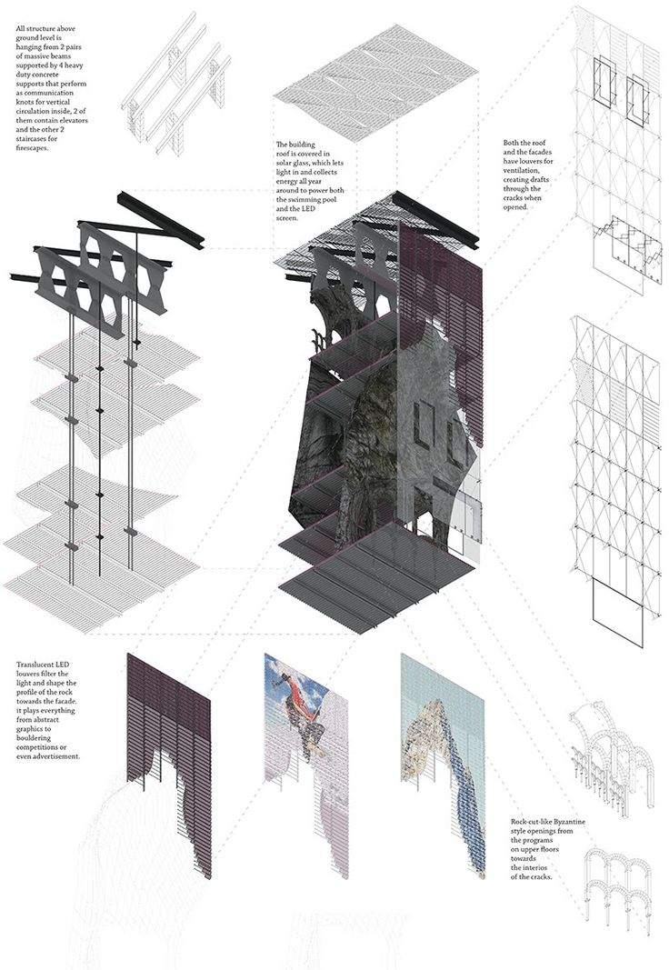 39 Best Exploded Images On Pinterest Architecture