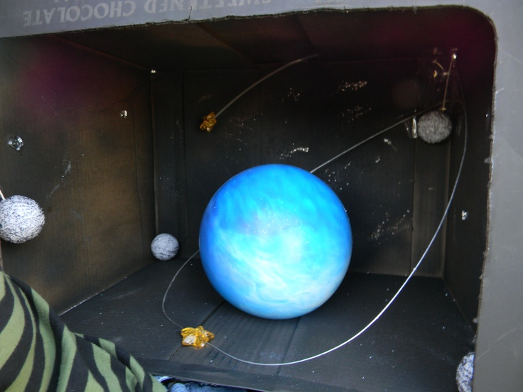 uranus research project Careful pronunciation may be necessary to avoid embarrassment uranus is the seventh planet from the sun and the third largest (by diameter) uranus is larger in.