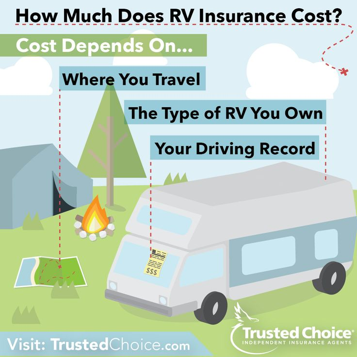 Rv Insurance Quote Stunning How Much Does Rv Insurance Cost #summer #rv #family #familytrip . Review