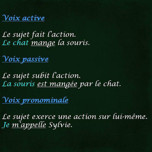 voix active, voix passive, voix pronominale
