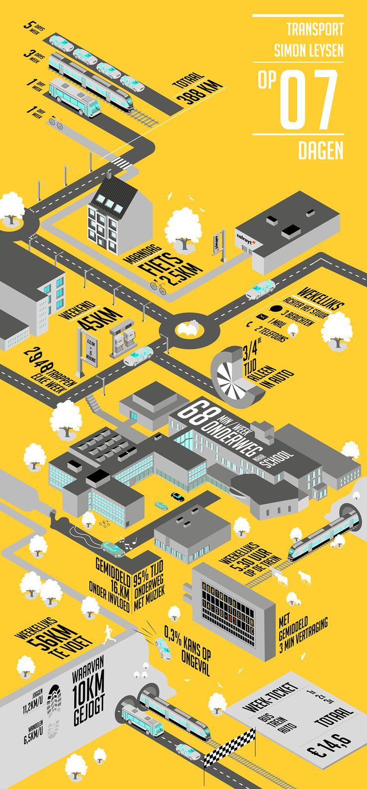 Infographic Transport on Behance