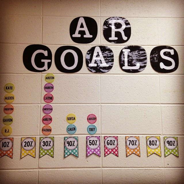 @msleslieann01 posted a picture of how her students track their AR goals and I thought I'd share the AR goal wall in our classroom! My students work hard all month to reach 100% of their goal #teachersfollowteachers #acceleratedreader