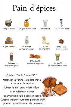 recette pain d'épices