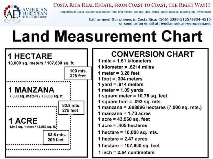 PDF Land and House Price Measurement in China  » lancontlinju cf