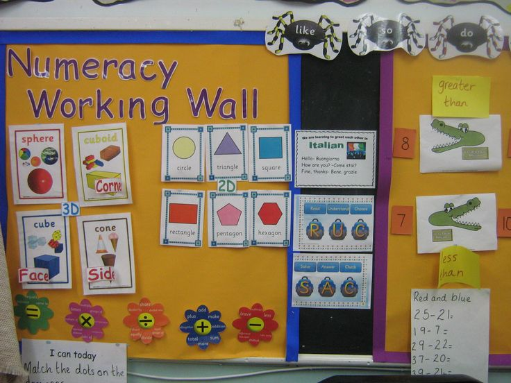 Classroom Wall Decorations Primary School : Stanton road primary school working walls wall